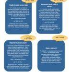 Spletno usposabljanje za podjetnice začetnice: ABC Podjetništva